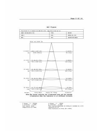 br-hbl100w-003-01